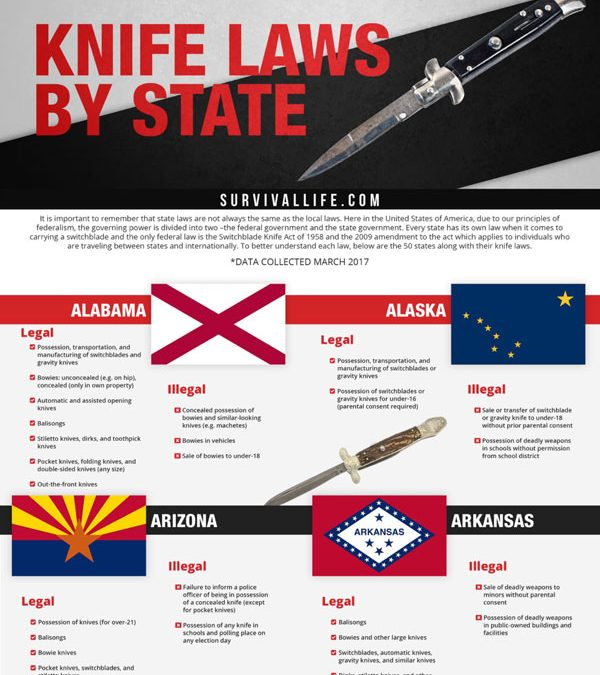 Knife Rights